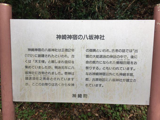 案内板(神崎神社(こうざきじんじゃ))
